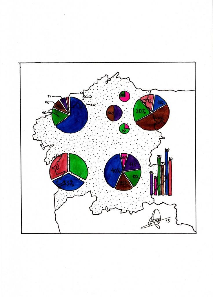 Ilustración que muestra un mapa de Galicia con diversos diagramas circulares y de barras sobreimpresos.