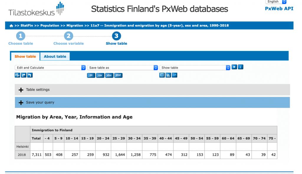 Captura de pantalla que muestra los datos de personas inmigrantes procedentes de otros países en Helsinki por rango de edad.